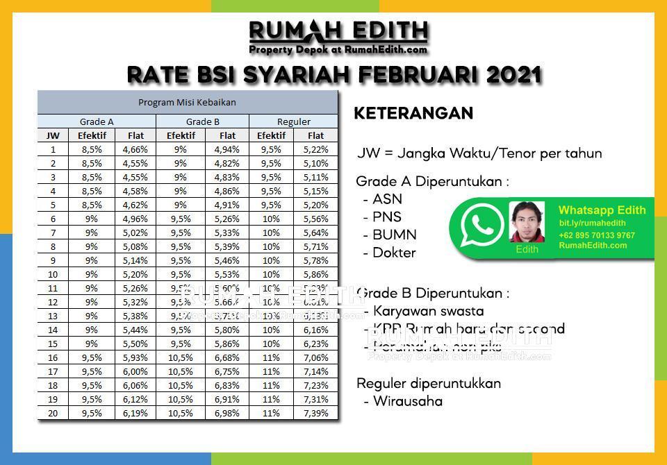 Pengajuan KPR BSI Syariah   Rumah Edith