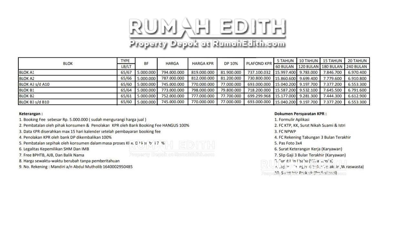 Dijual-Townhouse-Syariah-di-Pamulang-Tangerang-Selatan,-2-Lantai-3x