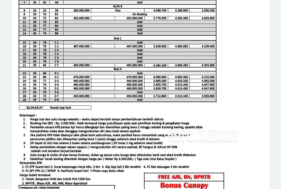 rumah-edith-Cluster-di-Jln-Sukahati-Cibinong-Bogor,-Harga-420-Jt'an-9