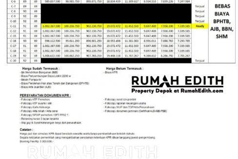 Townhouse-ekslusif-dan-strategis-di-Ciputat-Tangerang-Selatan,-990-juta-1